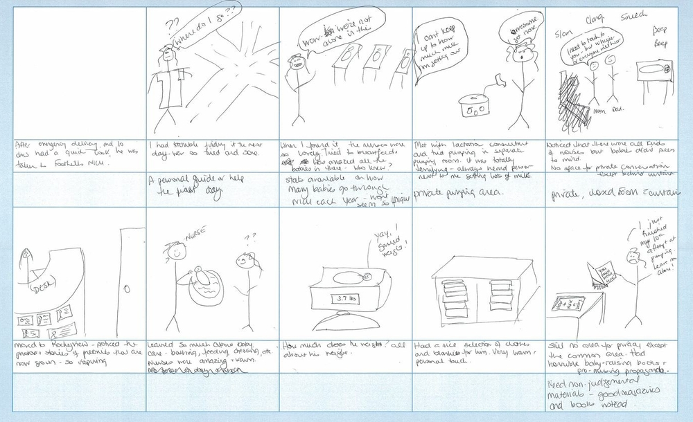 A storyboard created by a parent to share their hospital experience