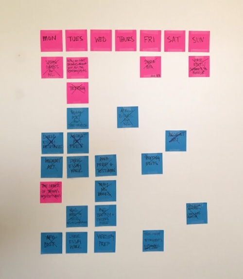 My wall of Post-Its to help keep my writing on track.