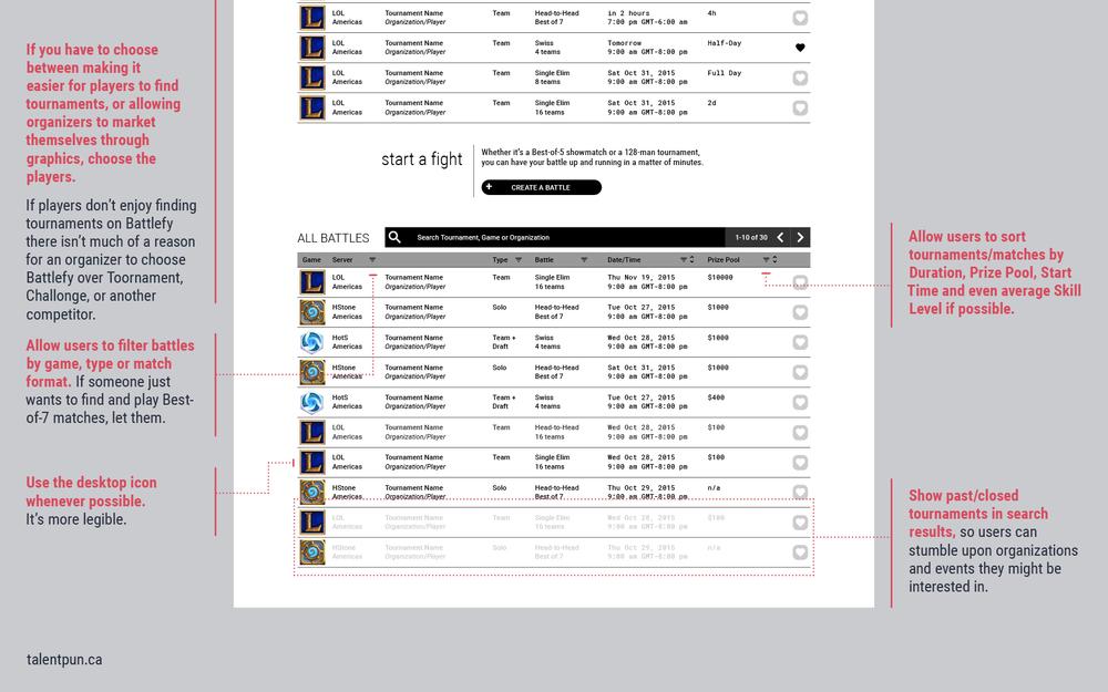 BattlefyUXII_TalentPun19.jpg