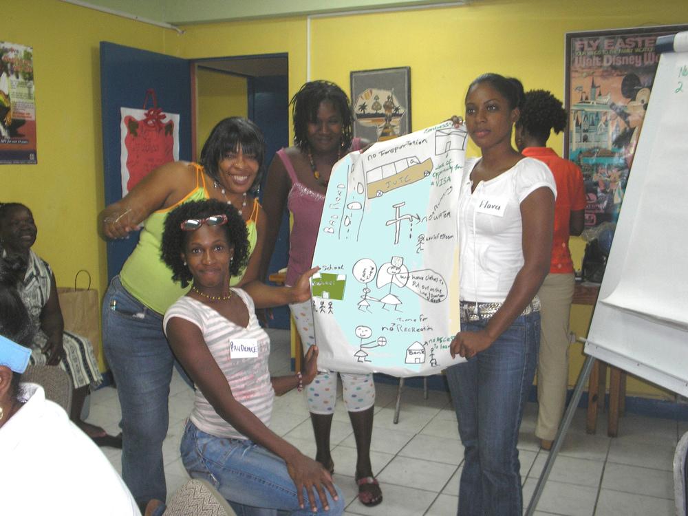 lively women CEDAW workshop.JPG
