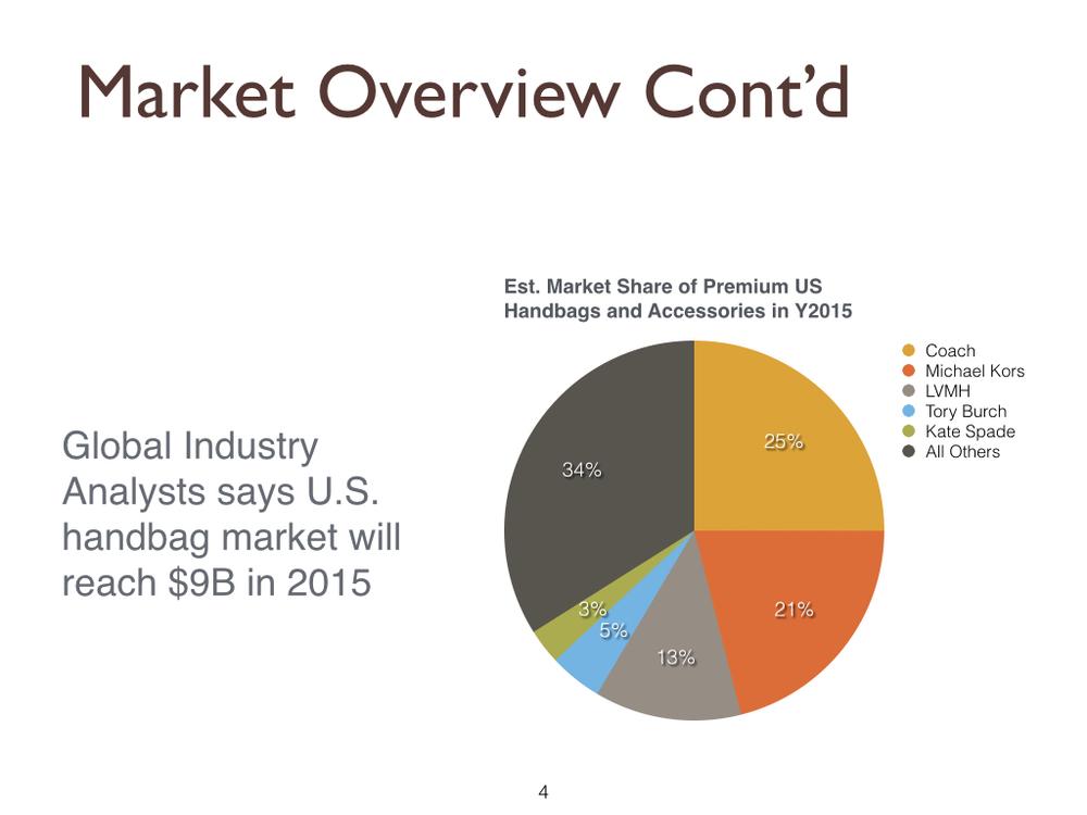 Market Strategy Report_2015_VF_4.001.jpg