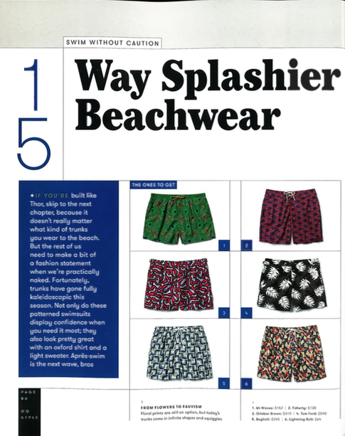 GQ, GQ Magazine, Way Splashier Swimwear, Swim Without Caution, Thorsun, Thorsun Swim