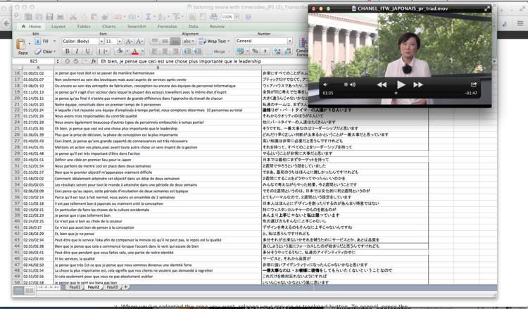 Video transcript - subtitles for Chanel Japan (Jap ...