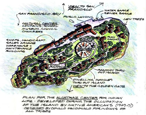 Plans for a Native American Settlement, designed by Donald MacDonald, 1969-1971