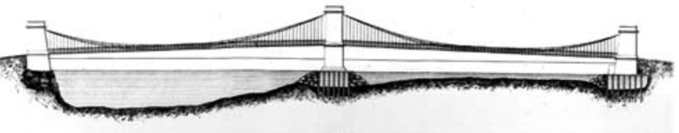 The Séguin suspension bridge, completed in 1825 (demolished in 1965)