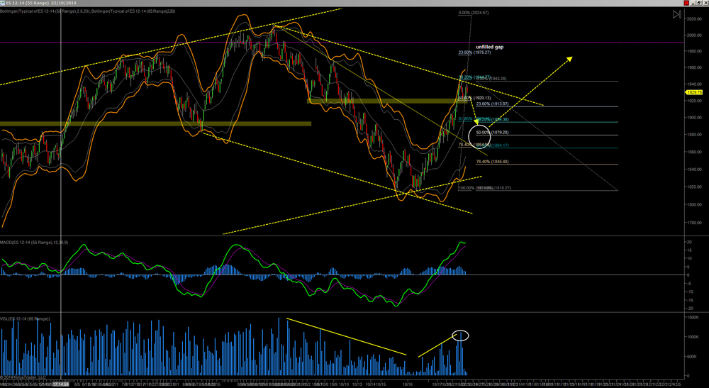 Disclaimer: for educational purposes only. All charts by Ninjatrader™.