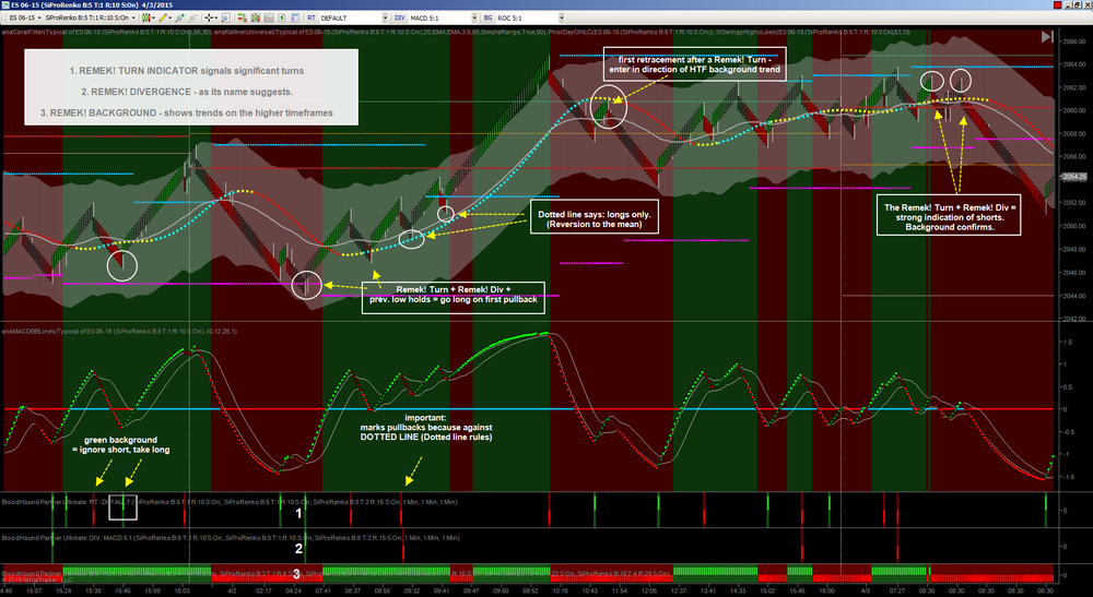 Trading system documentation