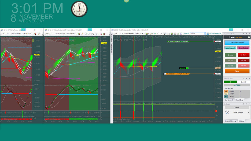 6E - complex pullback 2017 11 08 ü  Risk Disclosure: Futures, foreign currency and options trading contains substantial risk and is not for every investor. An investor could potentially lose all or more than the initial investment. Risk capital is money that can be lost without jeopardizing ones financial security or lifestyle. Only risk capital should be used for trading and only those with sufficient risk capital should consider trading. Past performance is not necessarily indicative of future results.