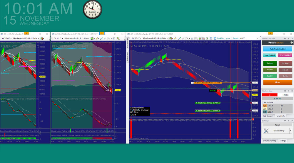 GC 2017 11 15 -  Risk Disclosure: Futures, foreign currency and options trading contains substantial risk and is not for every investor. An investor could potentially lose all or more than the initial investment. Risk capital is money that can be lost without jeopardizing ones financial security or lifestyle. Only risk capital should be used for trading and only those with sufficient risk capital should consider trading. Past performance is not necessarily indicative of future results.