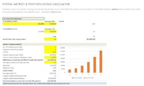 Risk Management & Sizing Calculator