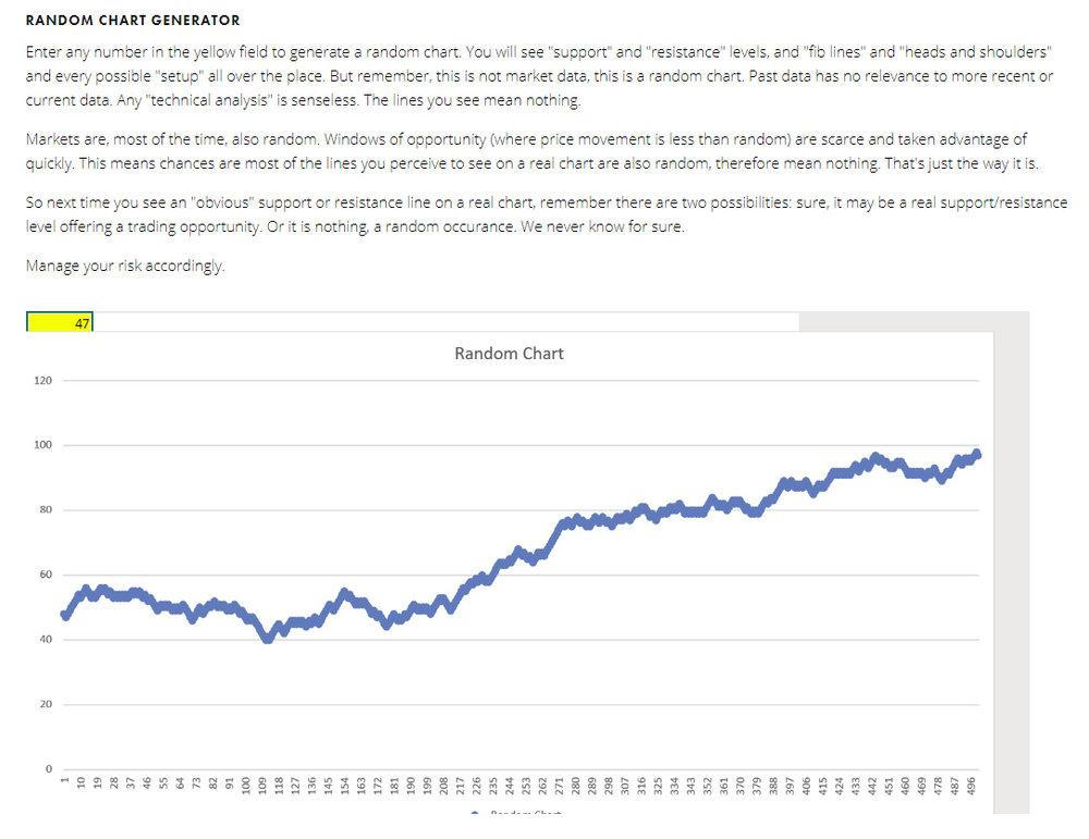 The Remek! Random Chart Generator