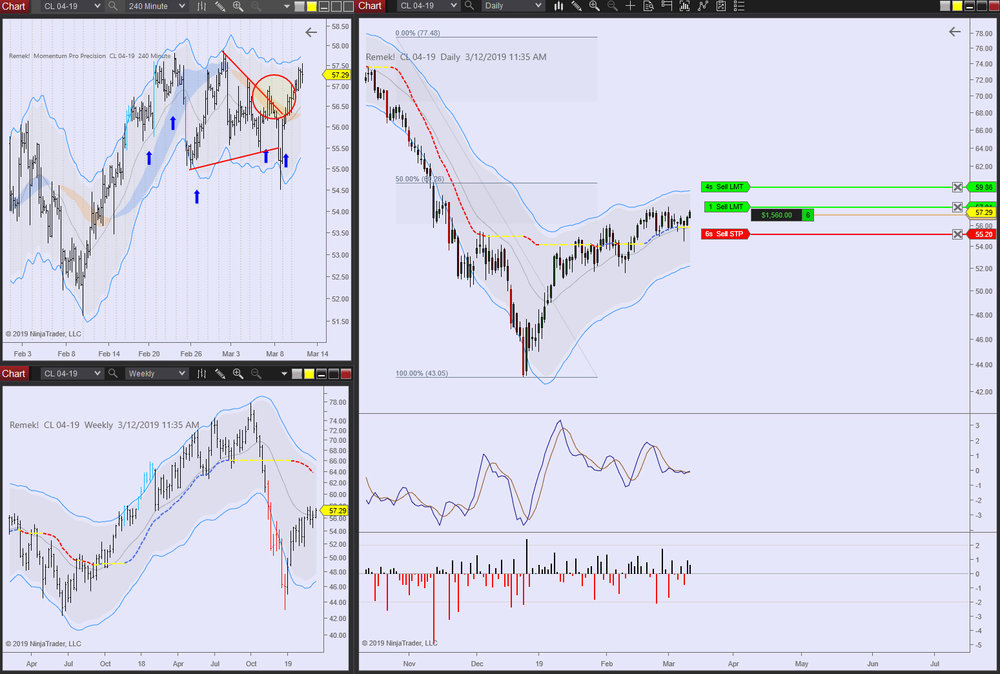 CL 2019 03 12: Note the somewhat similar setup on the CL