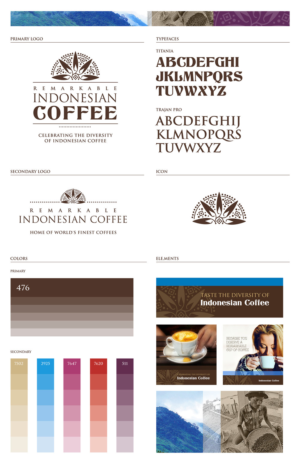 indonesian_coffee_branding_guide.jpg