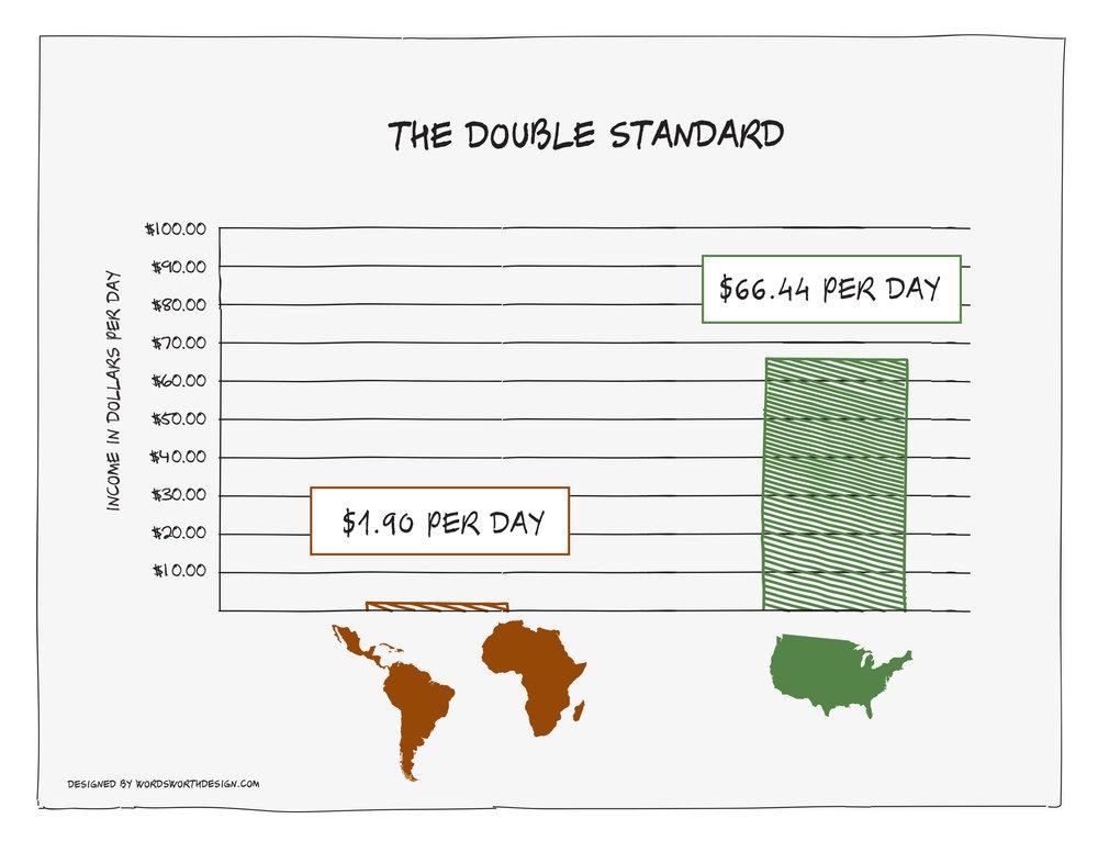 double_standard.jpg