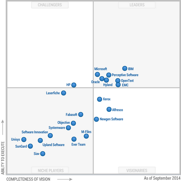 2014 gartner ecm report.png