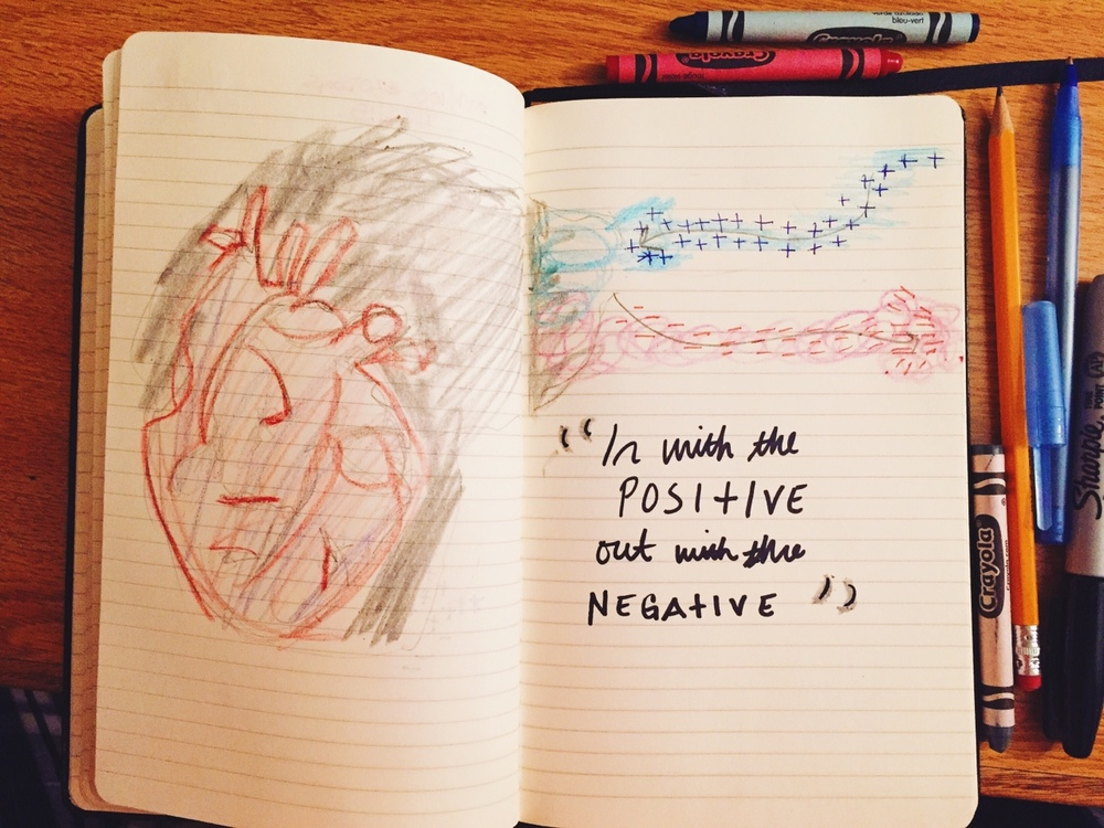 018/100 Bringing in the Positive *inhale* And letting go of the negative *exhale*. Channeling my amazing theatre family, Dangerous Signs as life pulls at my heart in different ways. So from my family to yours, *breathe in* bring in the positive, *exhale* let go of the negative 💚 #100DayProject #100DaysofFeelingbyMariah #DangerousSigns #29Days
