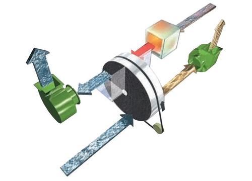 DFRA+rotor.jpg