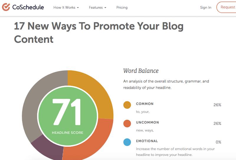 lilanigoonesena-17-ways-promote-blog-content-headlines.png