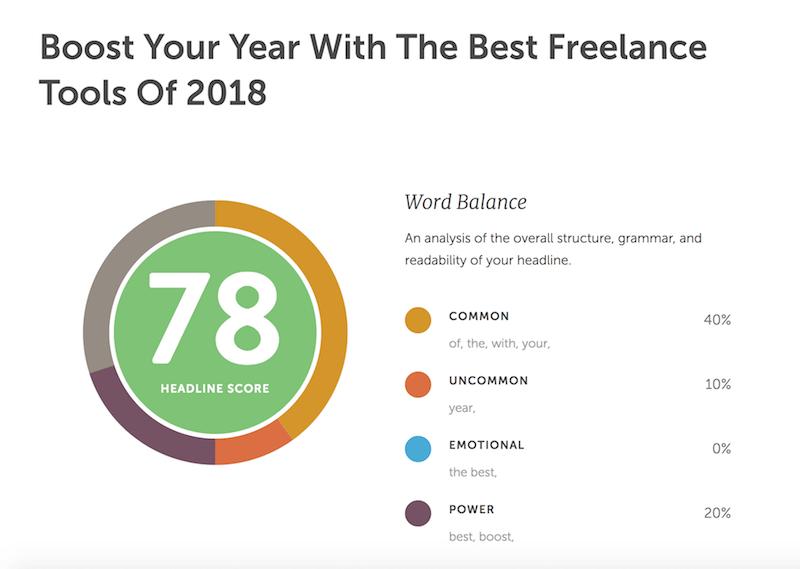 lilanigoonesena-best-freelance-tools-2018-writing-coschedule.png