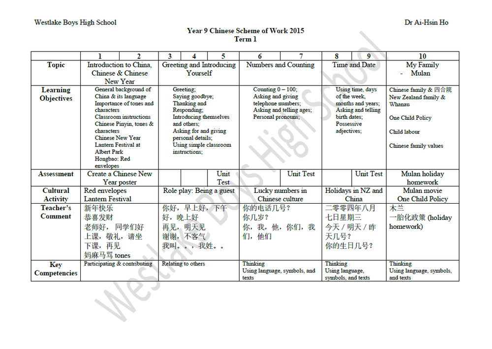 Y9 Scheme Overview