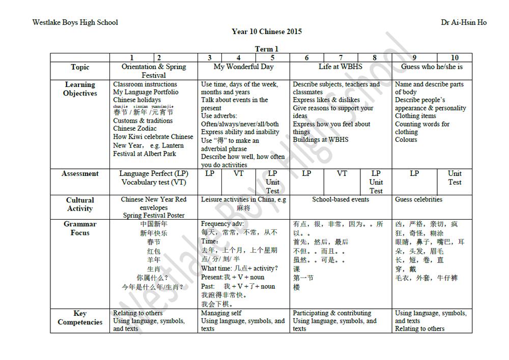 Y10 Scheme Overview