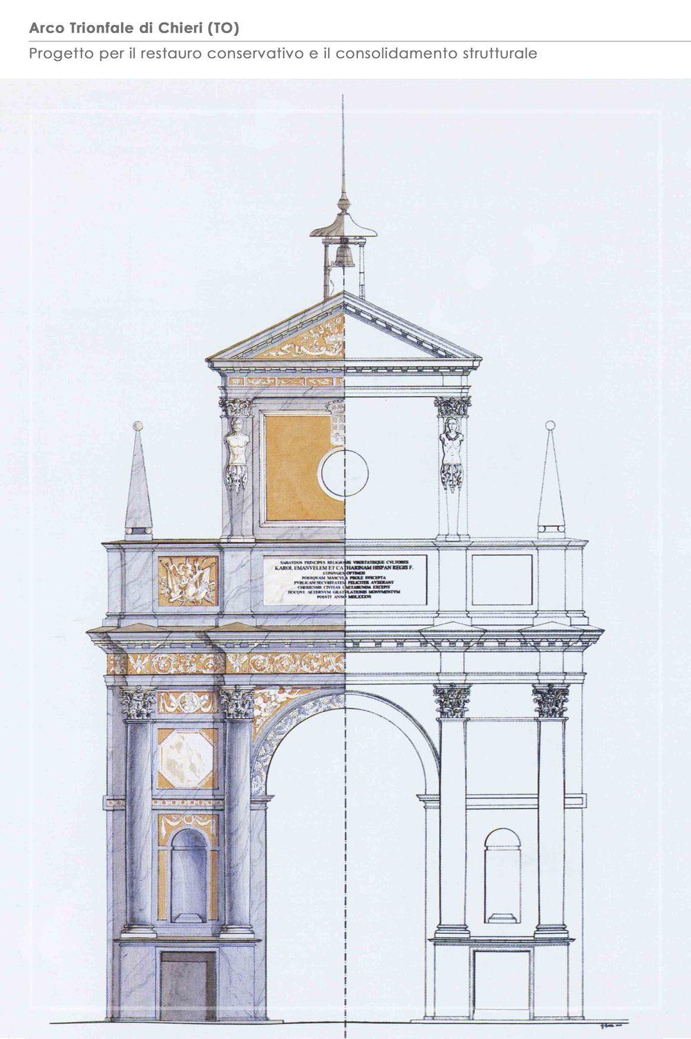 Arco di Chieri.jpg