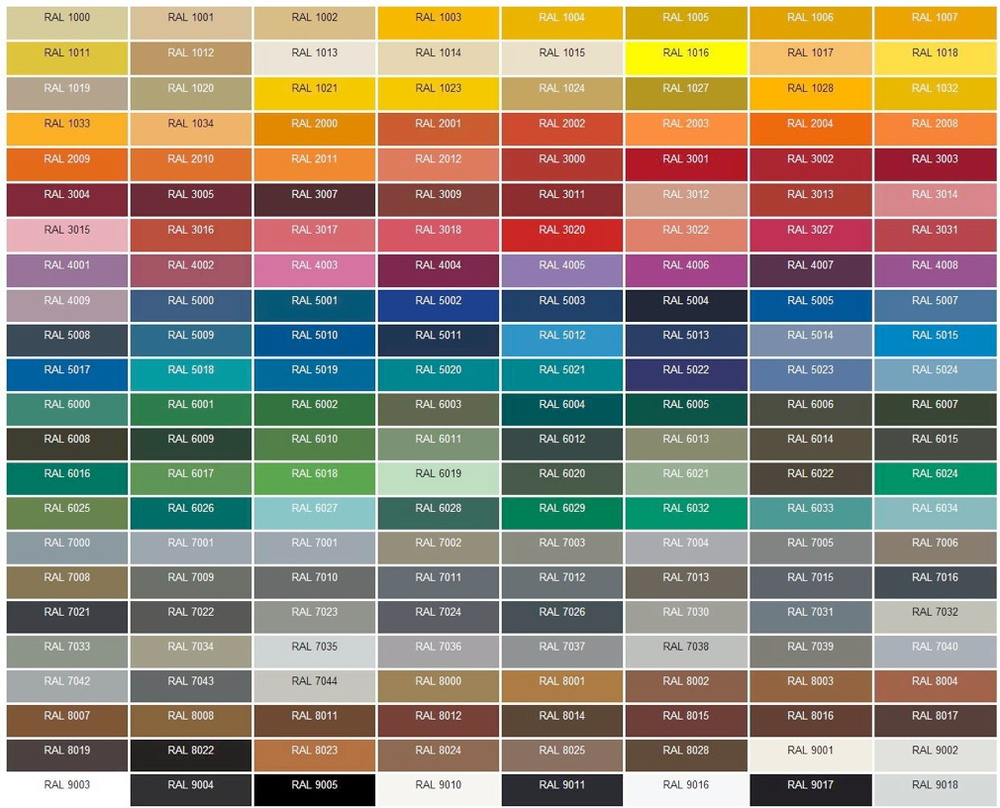 In theory any of the colours on this chart are available to special order, though some may take longer to order than others. Our advice is to have a short-list of 2 or 3 custom colours you would like, to avoid problems of availability at short notice.