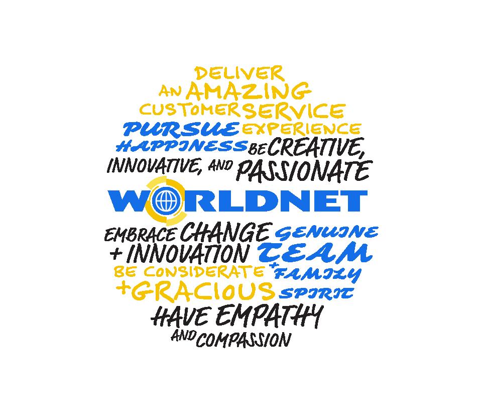 Worldnet International Core Values