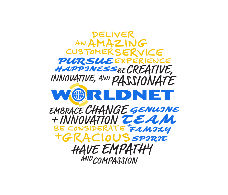 Worldnet International Core Values
