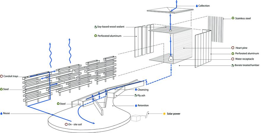 Eco Pavilion 2_o.jpg