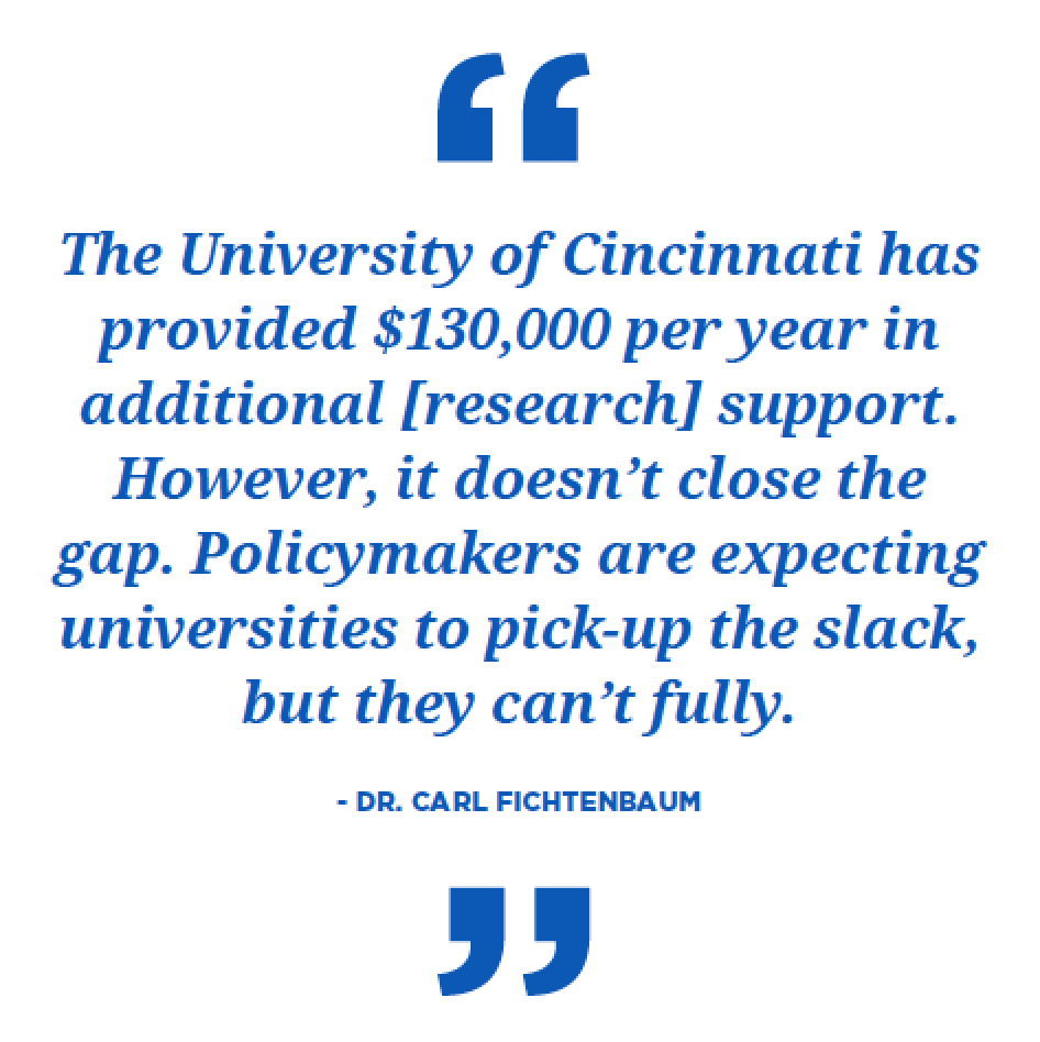 CARL FICHTENBAUM quote