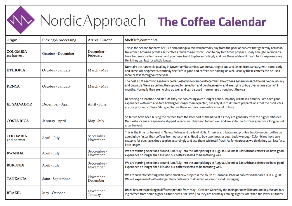 Click to download our coffee calendar