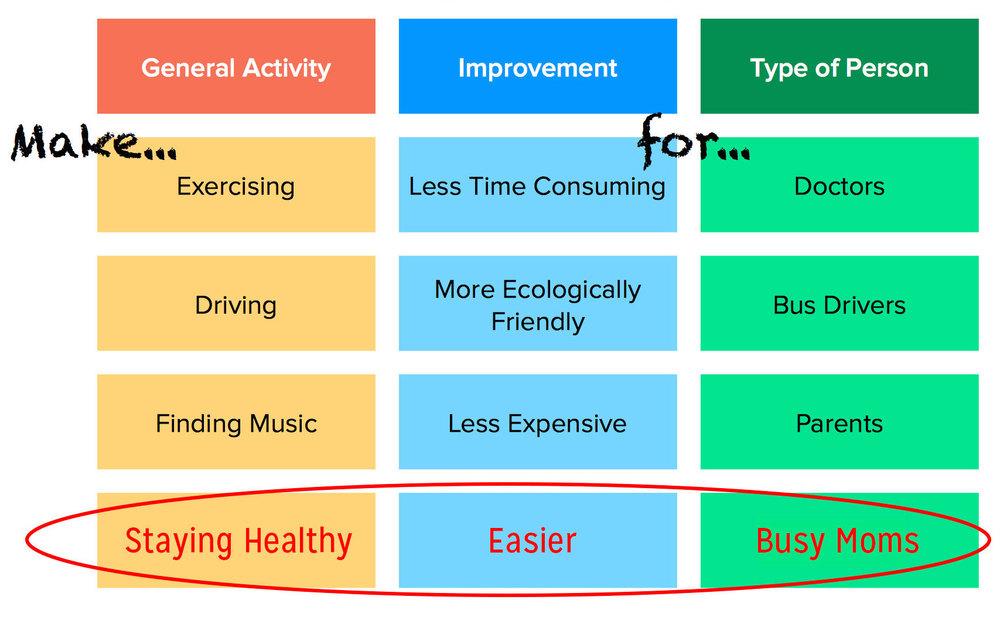 conceptual-brainstorm