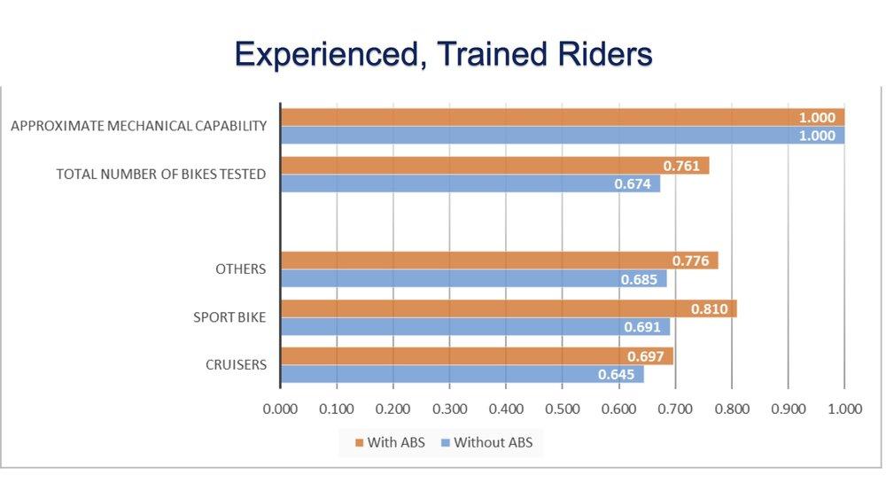 rider-skills-bret-tkacs-motorcycle-braking.jpg