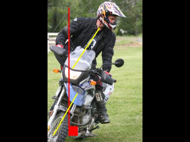 For a slow-speed counter-balance turn the rider's body should be gravity-neutral over the OUTSIDE foot-peg (the red line). Here the rider is doing a good job below the waist-- but his upper body is leaning IN to the turn (the yellow line). Image: Coach Ramey Stroud