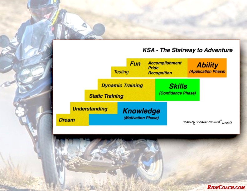 KSA-Coach-Ramey-Stroud-Adventure-Rider-Radio-Motorcycle-Podcast.jpeg