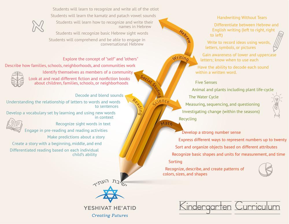 2- K Curriculum.jpg