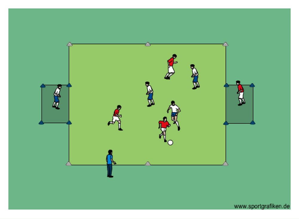 Soccer-3v3-Target-Players-Training-Drill.jpg