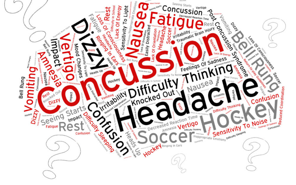 concussion-word-art4-1080x675.jpg