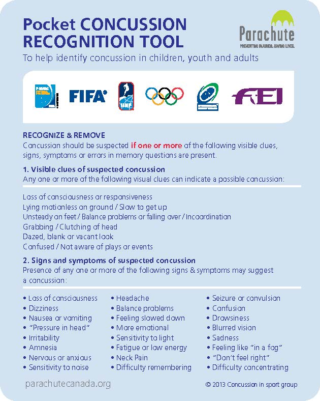 Pocket-Concussion-Recognition-Tool2013_Page_1.jpg