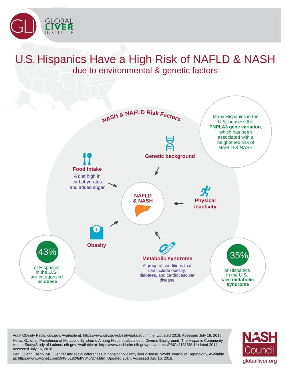 nash-Infographic-hispanic.png