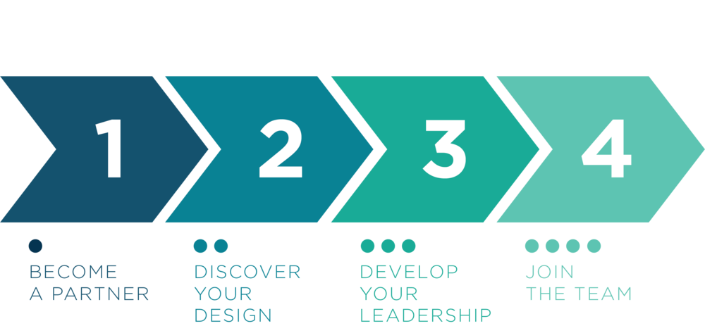 growth track steps logo white text.png