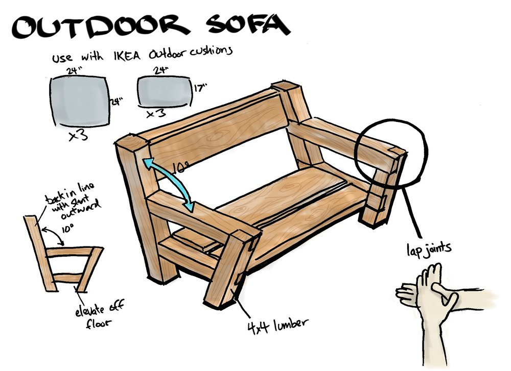 outdoor sofa sketch.jpg