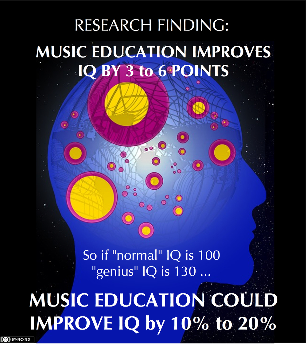 Improve IQ (June 2014).jpeg