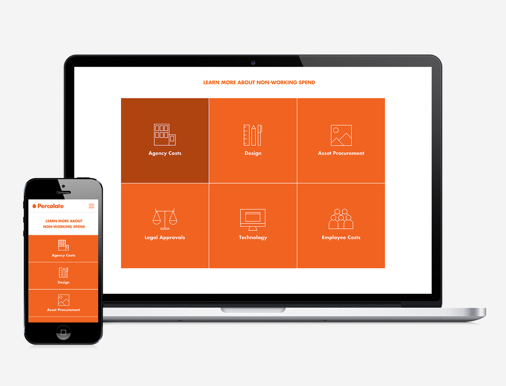 PERCOLATE NON WORKING SPEND /  Web Design View Project→