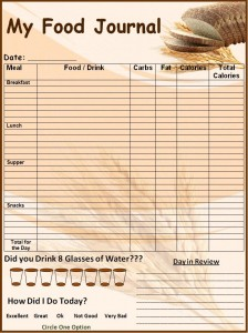 Food-Journal-Template-224x300
