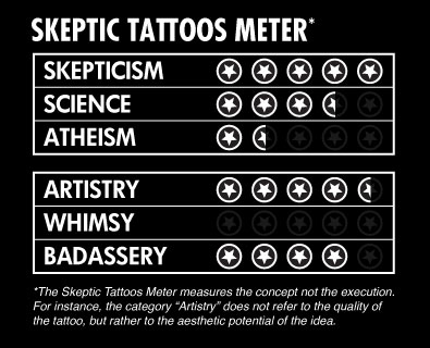 ockhams_razor_tattoo_meter.jpg