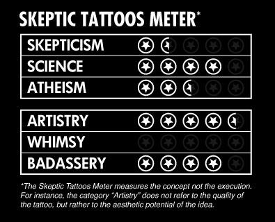 hypatia_tattoo_meter.jpg