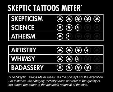 skeptical_eye_meter.jpg