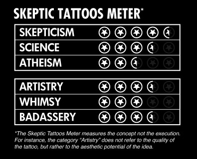 demon_haunted_world_tattoo_meter.jpg